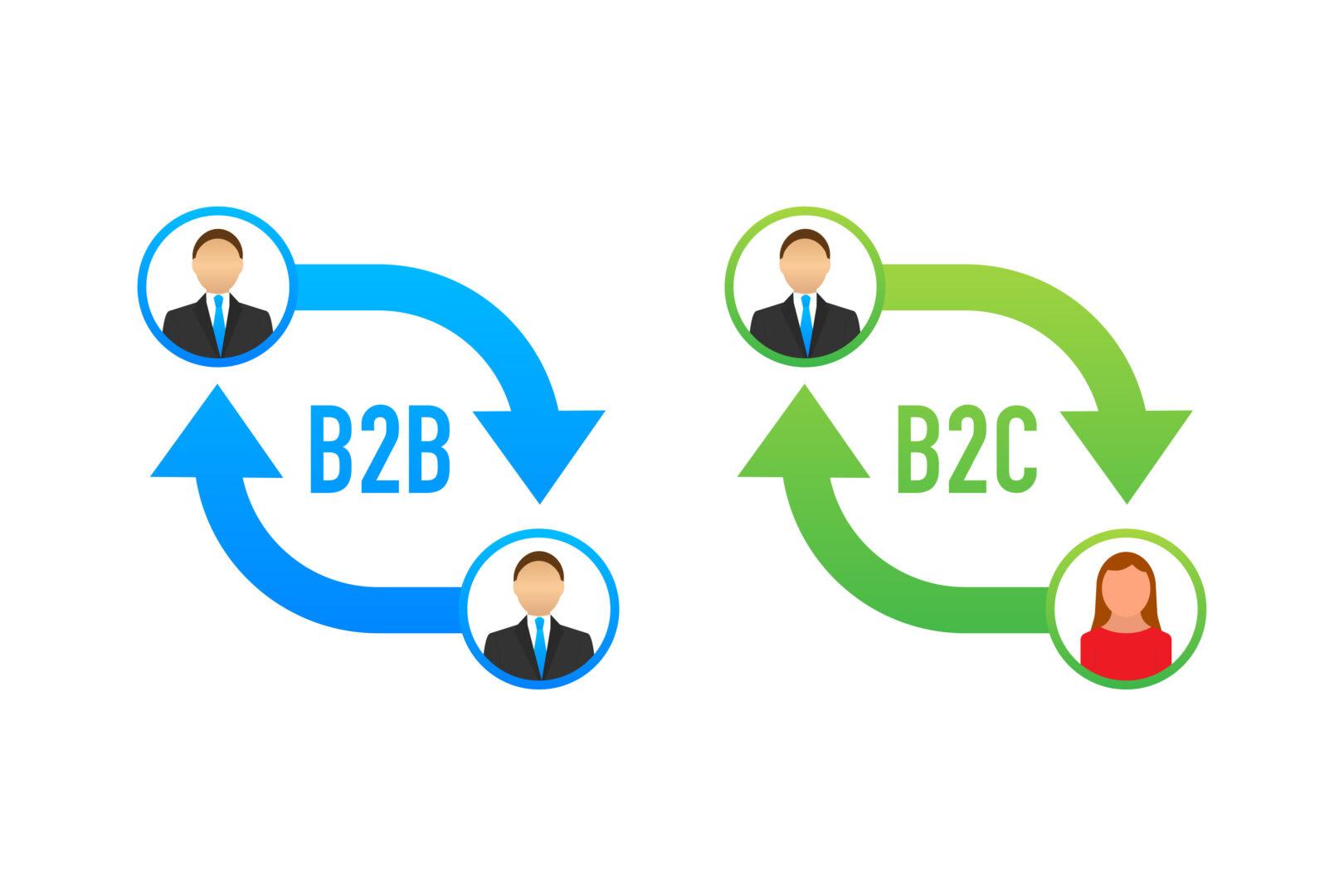 marketing b2b ab2c